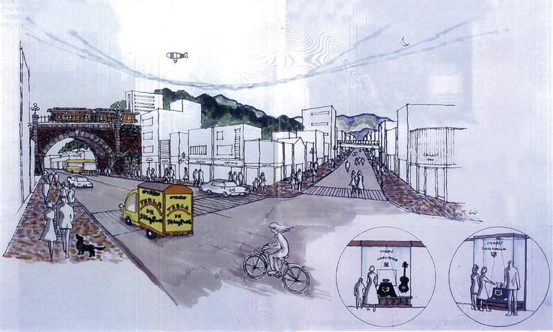 花園駅周辺イメージ図
